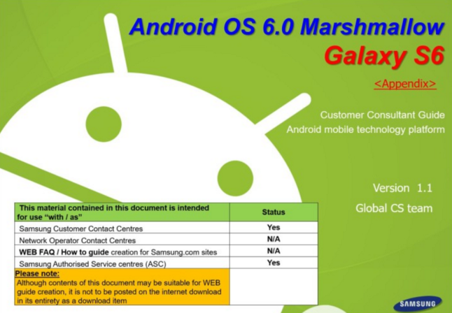 Android 6 Marhsmallow 2