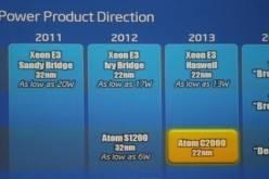 Intel будет выпускать встраиваемые серверные чипы