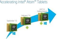 Спецификации новых процессоров Intel Bay Trail-D
