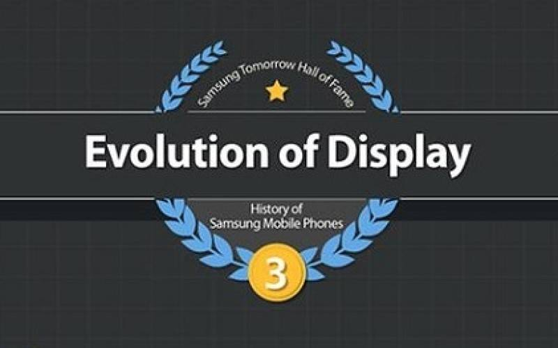 Эволюция дисплеев Samsung (инфографика)