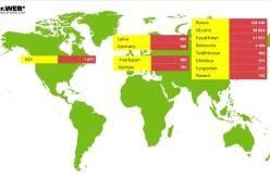 Обзор вирусной активности в сентябре 2013 года