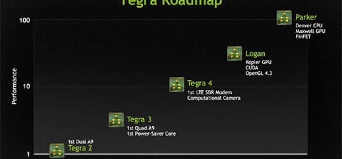nVidia готовится выпустить 64-битный процессор Tegra 6
