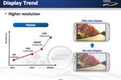 Смартфон Samsung Galaxy S5 получит дисплей с разрешением 2560х1440