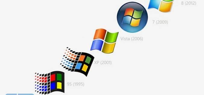 ТОП-7 причин, по которым пользователи не отказываются от Windows