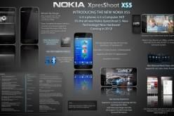 Рендер смартфона Nokia XpresShot XS5