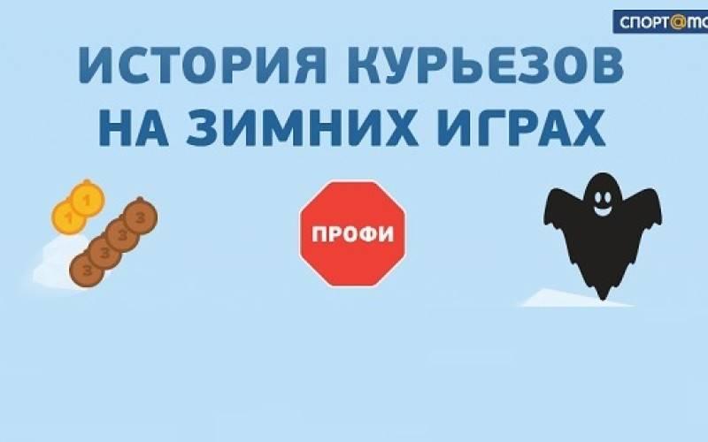 Спорт Mail.Ru — курьезы Зимних Игр